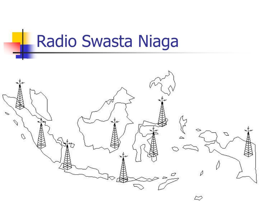 Radio Swasta Niaga