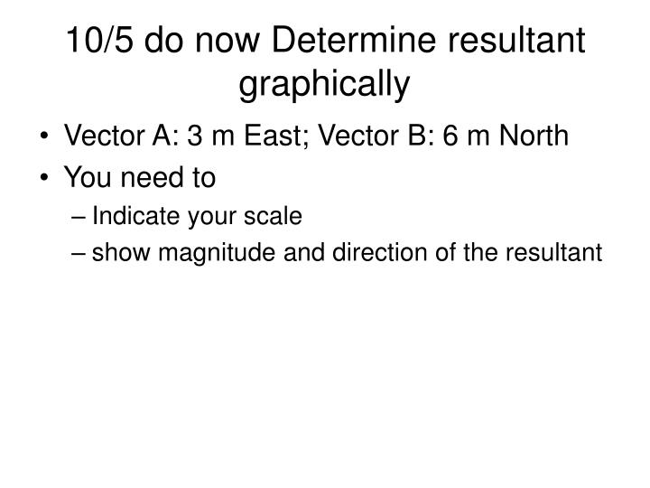 10/5 do now Determine resultant graphically