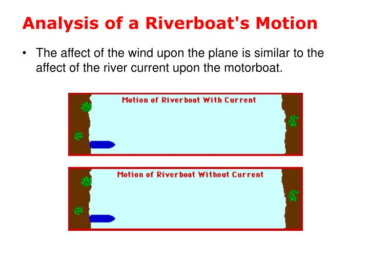 Analysis of a Riverboat's Motion