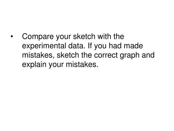 Compare your sketch with the experimental data. If you had made mistakes, sketch the correct graph and explain your mistakes.