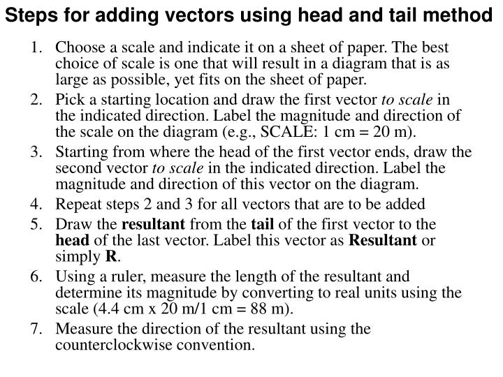 Steps for adding vectors using head and tail method