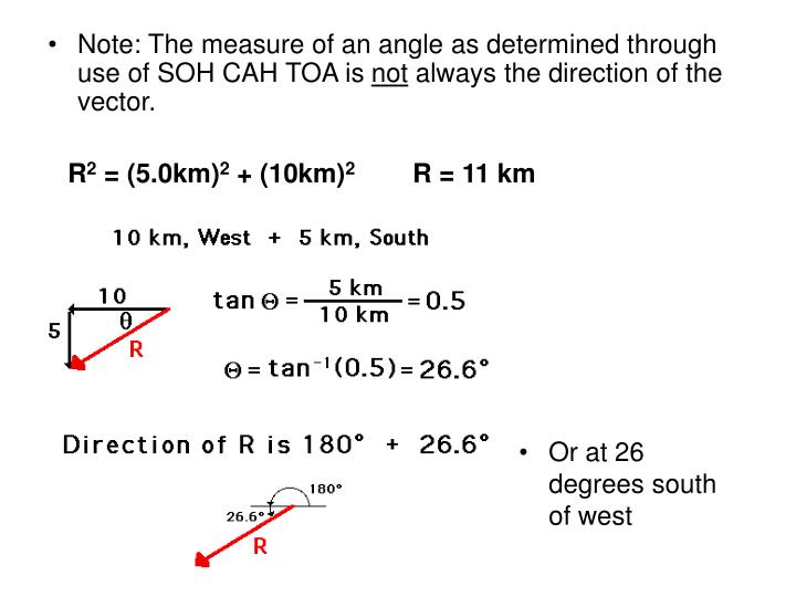 Note: The measure of an angle as determined through use of SOH CAH TOA is