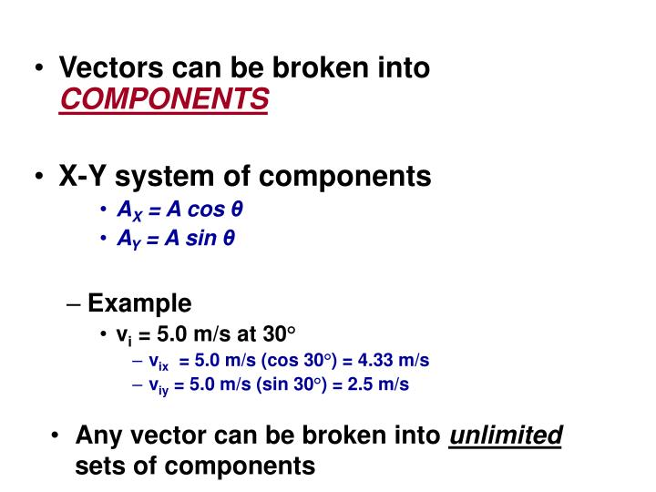 Vectors can be broken into