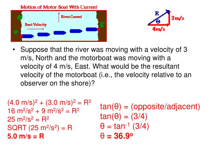 Suppose that the river was moving with a velocity of 3 m/s, North and the motorboat was moving with a velocity of 4 m/s, East. What would be the resultant velocity of the motorboat (i.e., the velocity relative to an observer on the shore)?