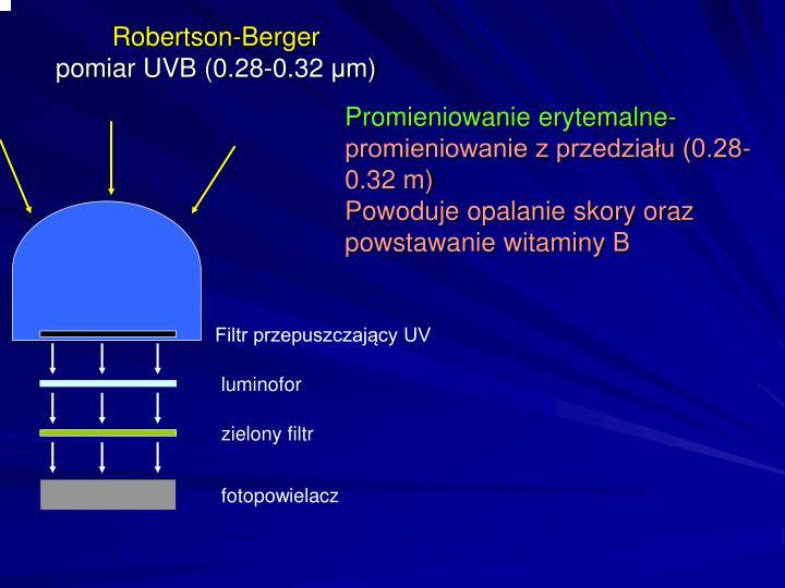 Filtr przepuszczający UV