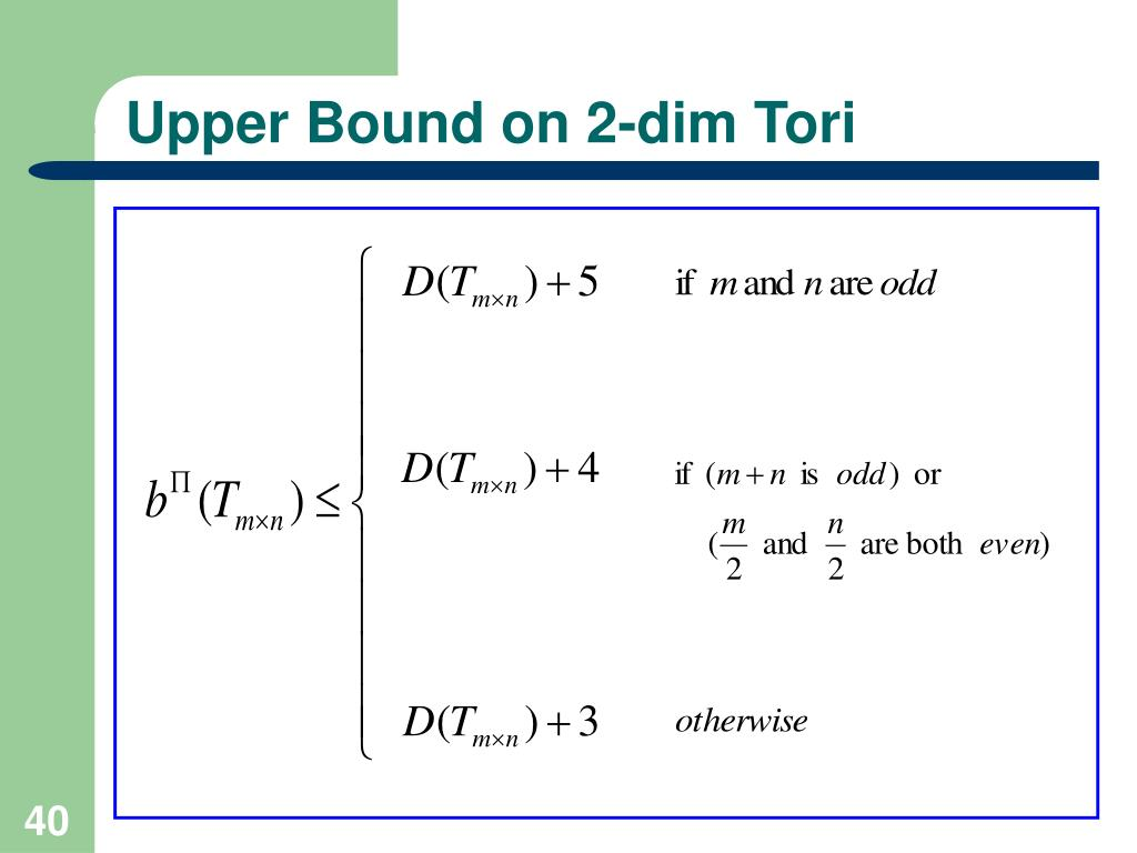 Upper Bound on 2-dim Tori