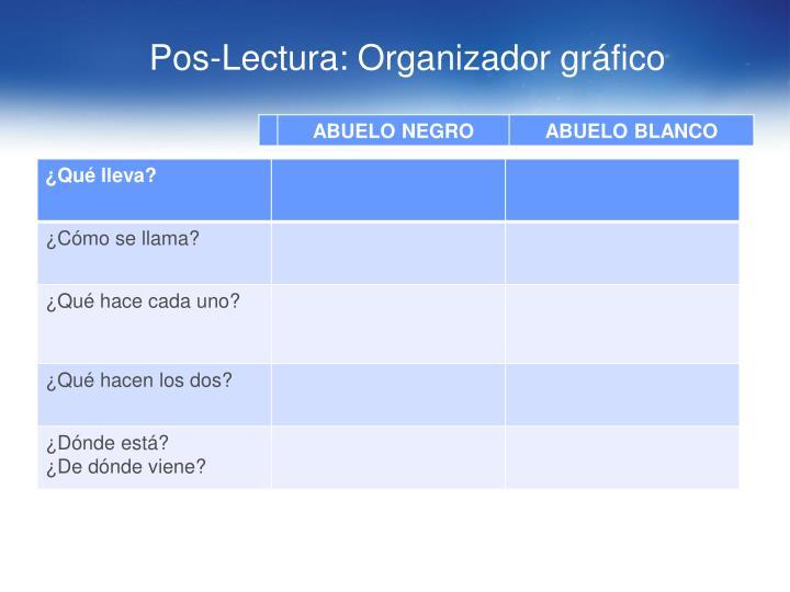 Pos-Lectura: Organizador gráfico