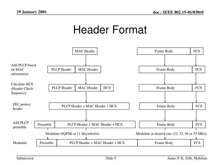 Header Format