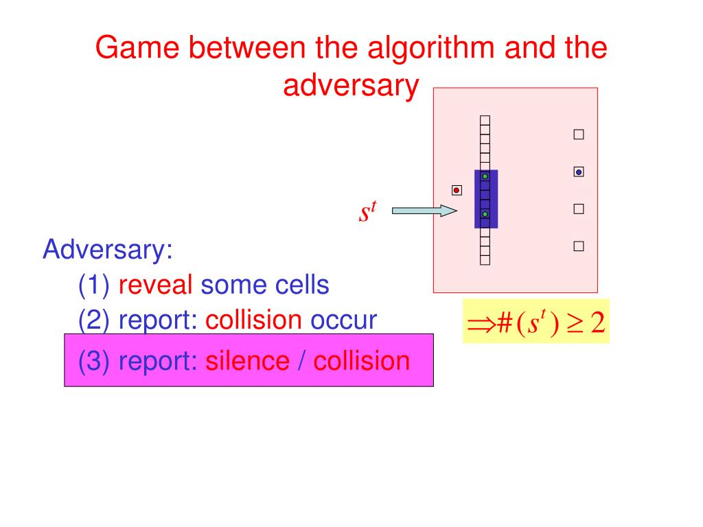 Game between the algorithm and the adversary