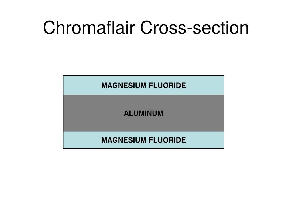 Chromaflair Cross-section