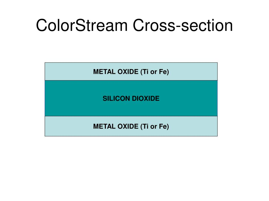 ColorStream Cross-section