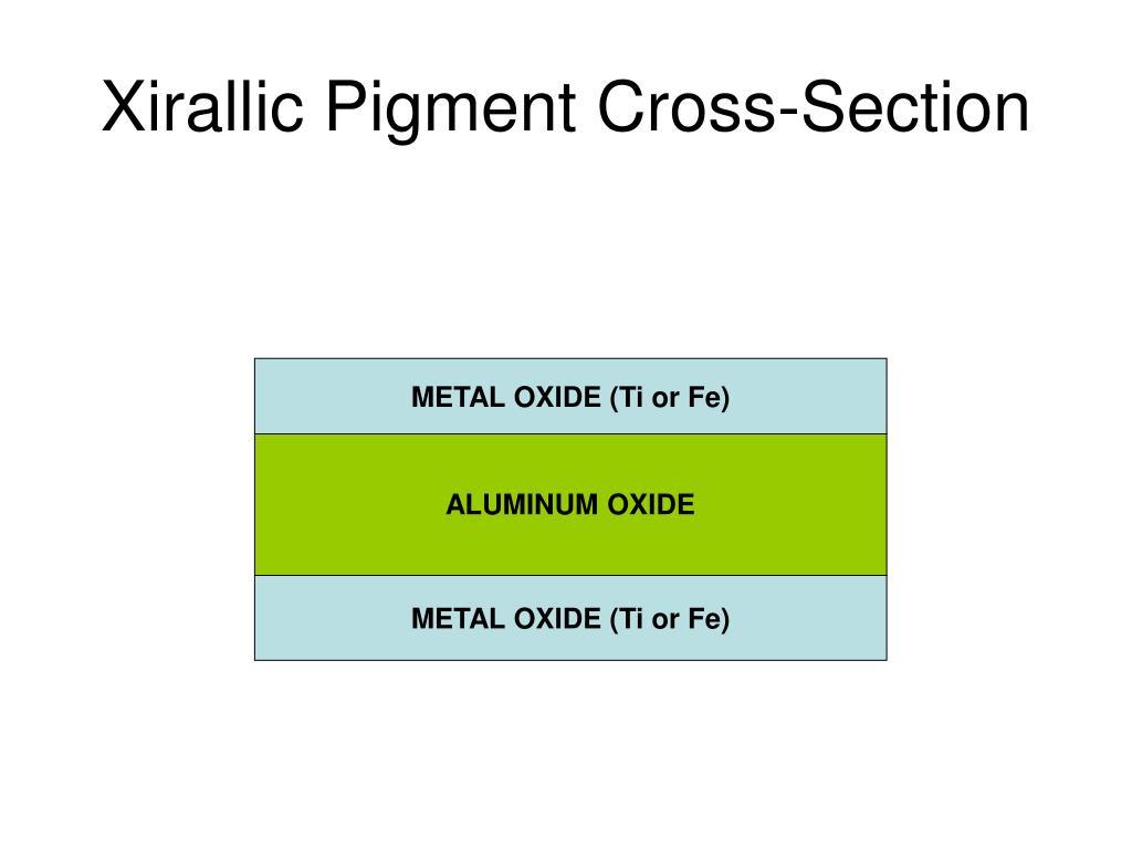 Xirallic Pigment Cross-Section