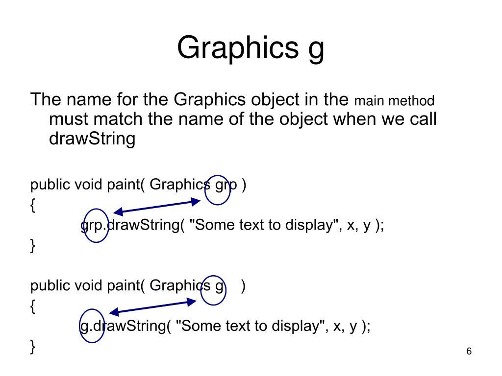 Graphics g
