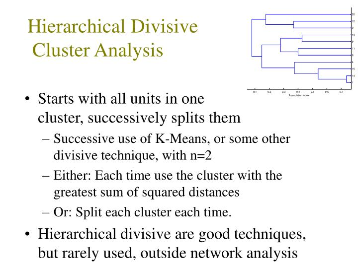PPT - Cluster Analysis PowerPoint Presentation - ID:1114553: http://www.slideserve.com/bergen/cluster-analysis