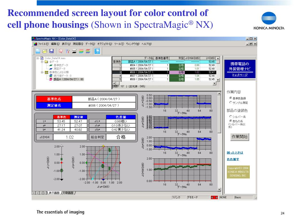 Recommended screen layout for color control of