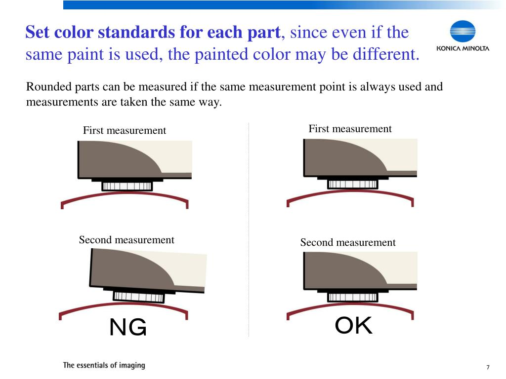 Set color standards for each part