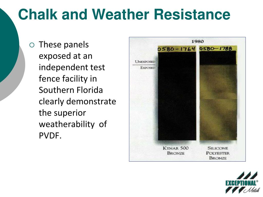 Chalk and Weather Resistance
