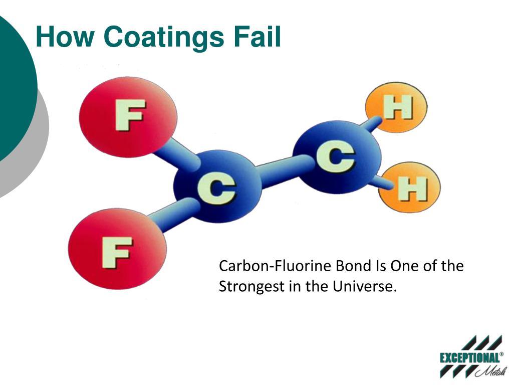 How Coatings Fail