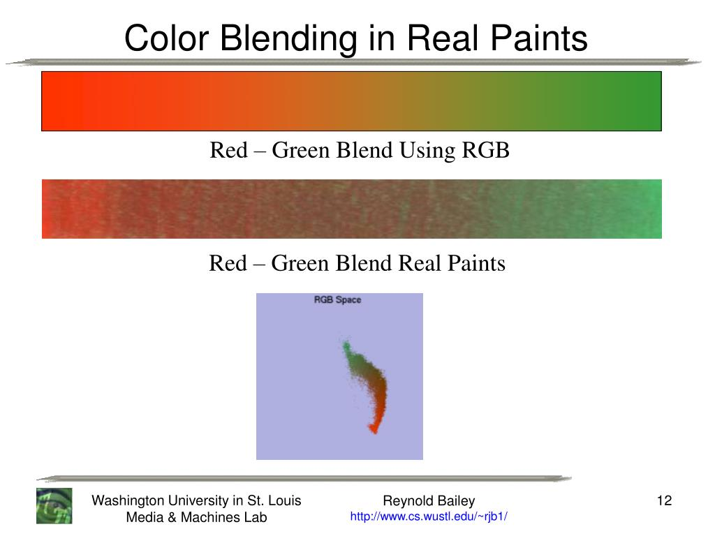 Color Blending in Real Paints
