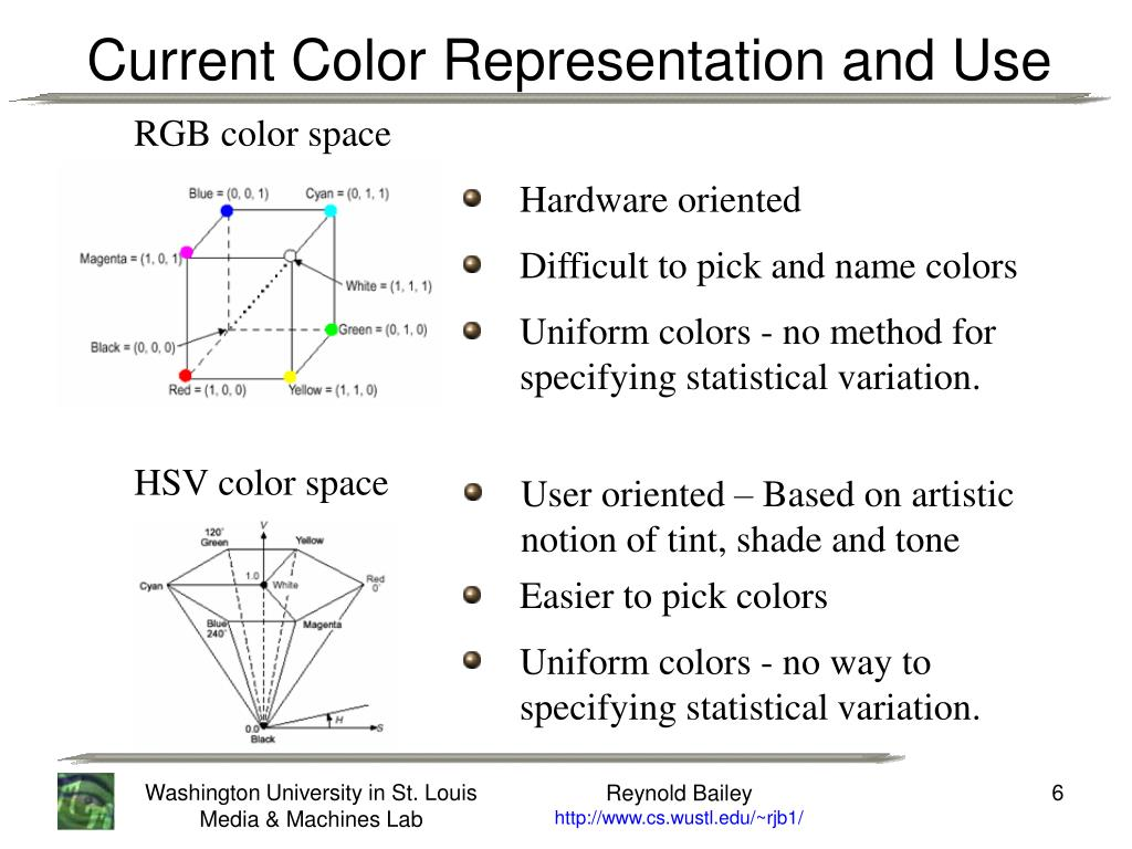 Current Color Representation and Use