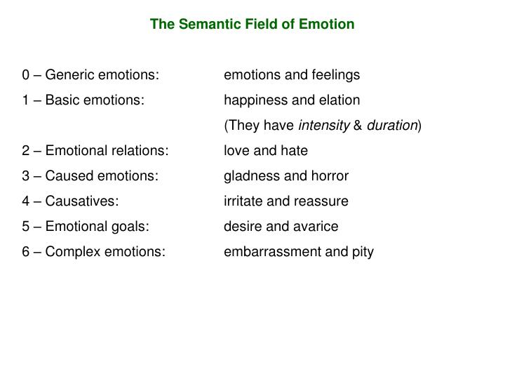 The Semantic Field of Emotion