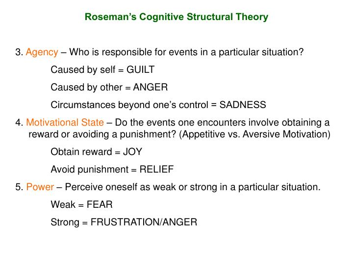 Roseman's Cognitive Structural Theory