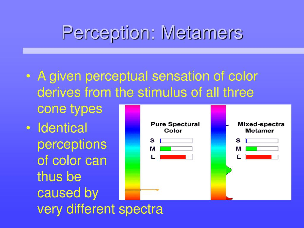 Perception: Metamers
