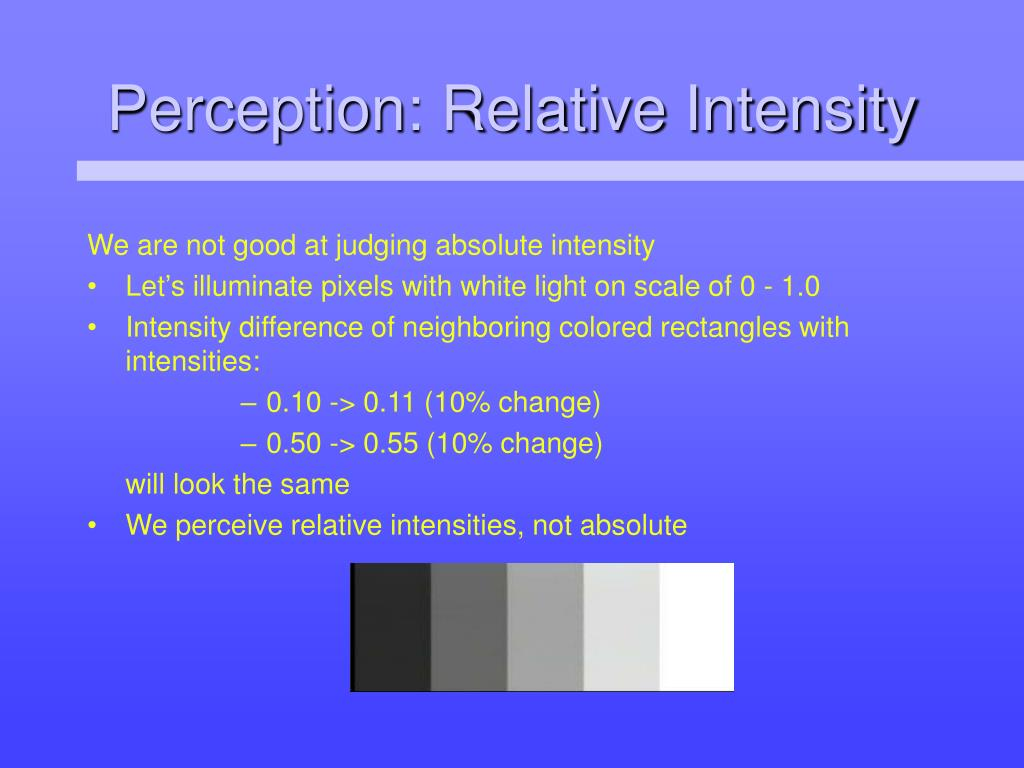 Perception: Relative Intensity