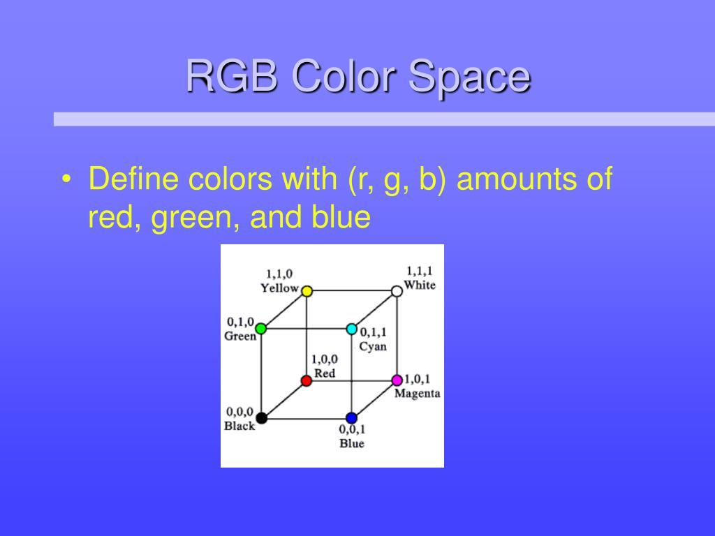 RGB Color Space