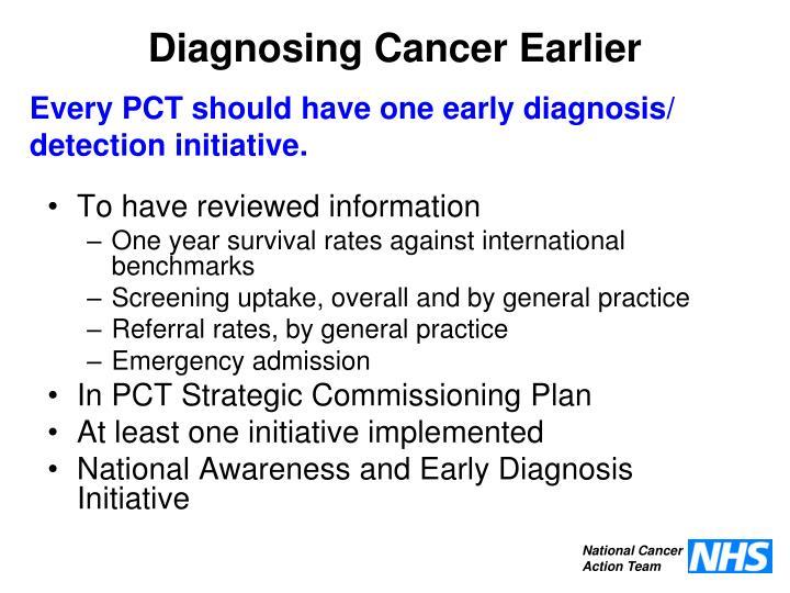 Diagnosing Cancer Earlier
