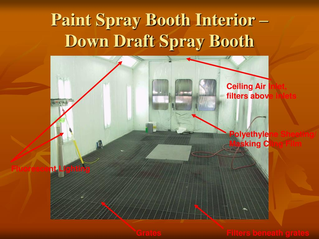 Paint Spray Booth Interior –