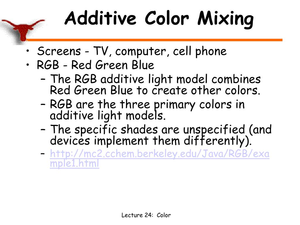 Additive Color Mixing
