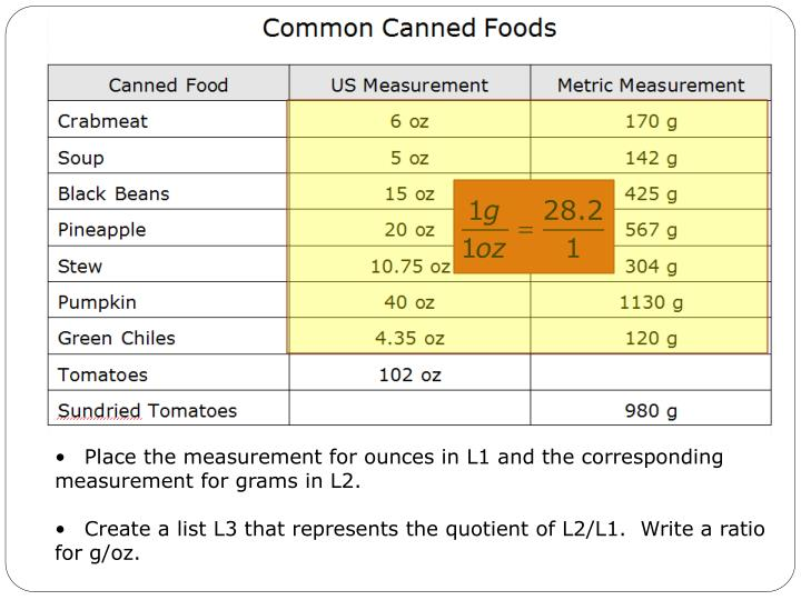 •Place the measurement for ounces in L1 and the corresponding measurement for grams in L2.