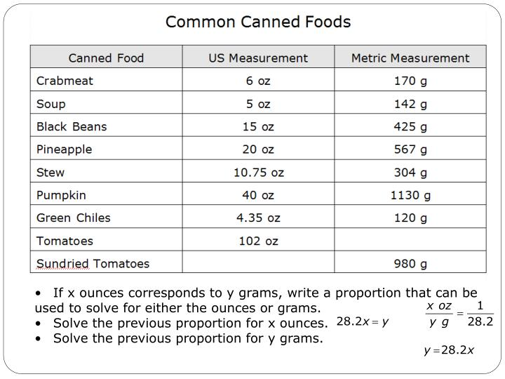 •If x ounces corresponds to y grams, write a proportion that can be used to solve for either the ounces or grams.