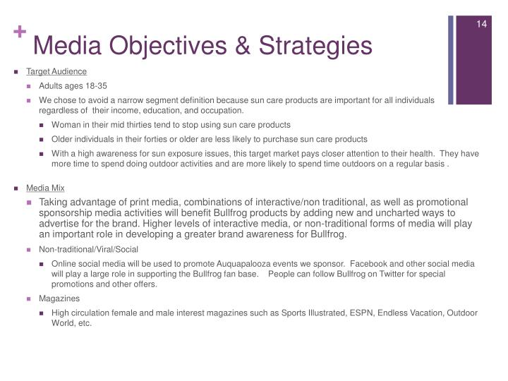 Media Objectives & Strategies