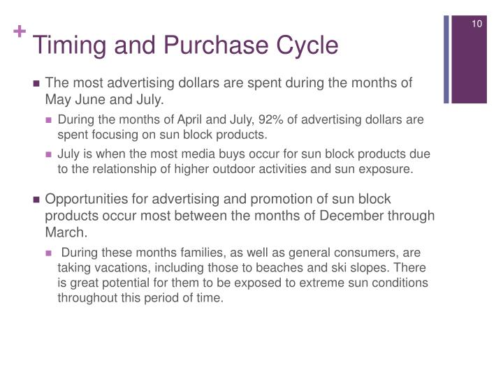 Timing and Purchase Cycle