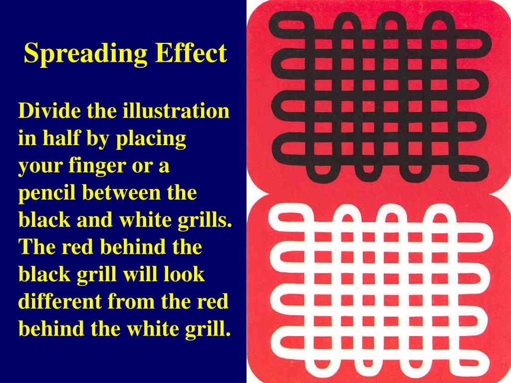 Spreading Effect