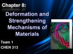 deformation and strengthening mechanisms of materials