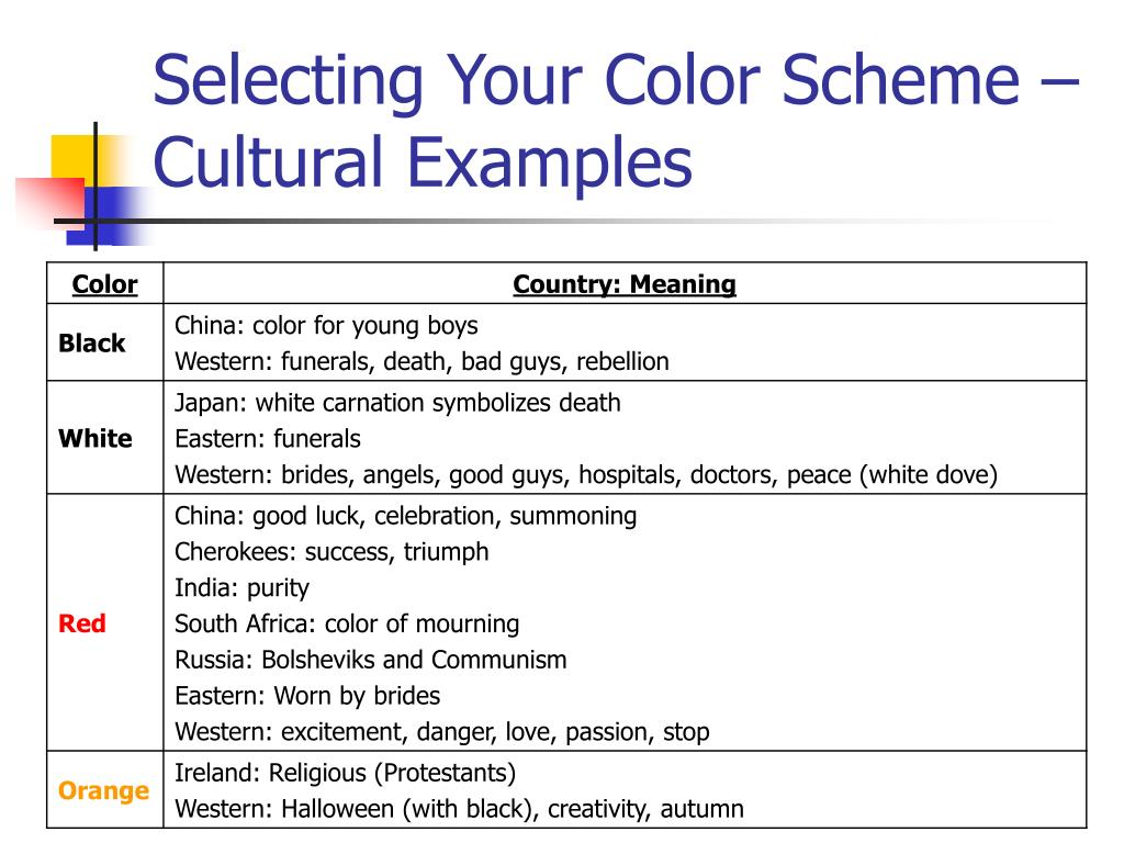 Selecting Your Color Scheme – Cultural Examples