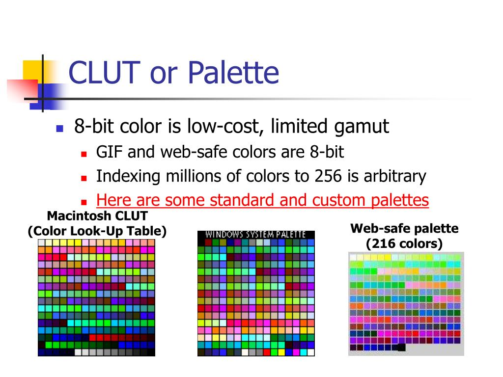 CLUT or Palette