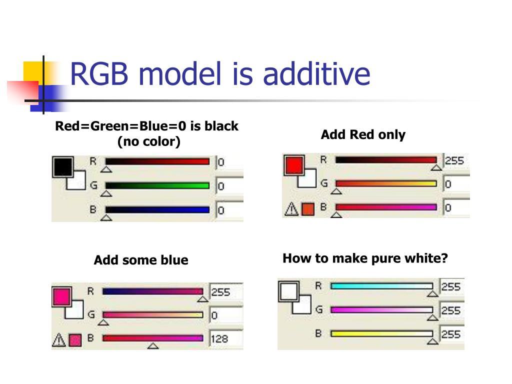 RGB model is additive