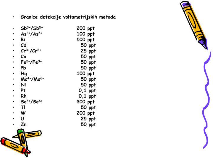Granice detekcije voltametrijskih metoda
