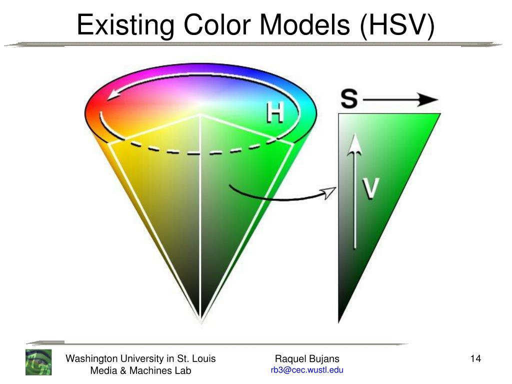 Existing Color Models (HSV)