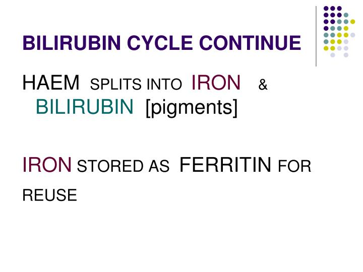 BILIRUBIN CYCLE CONTINUE
