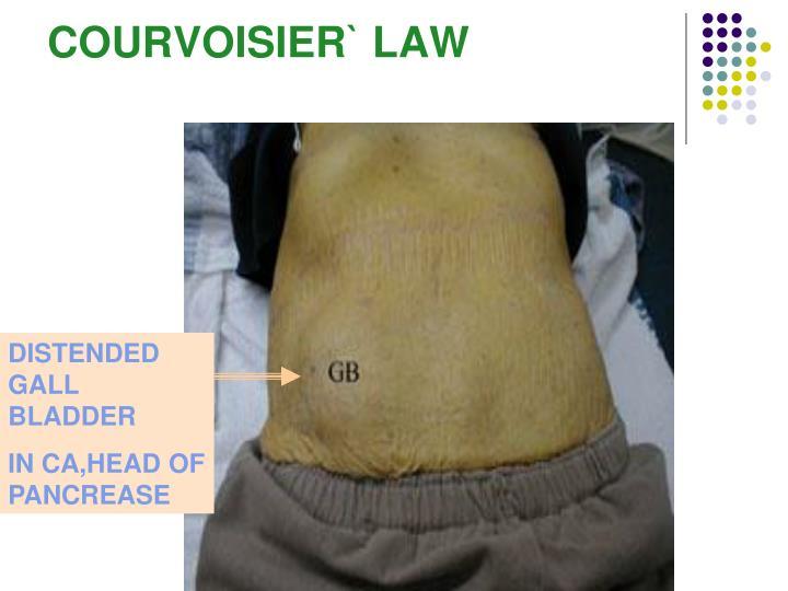 COURVOISIER` LAW