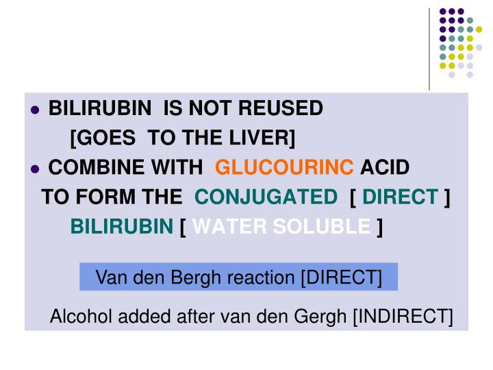 BILIRUBIN  IS NOT REUSED
