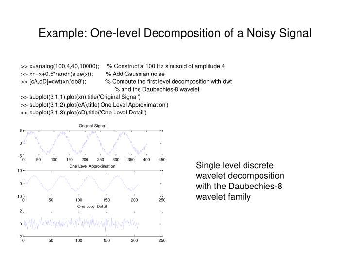 Example: One-level Decomposition of a Noisy Signal