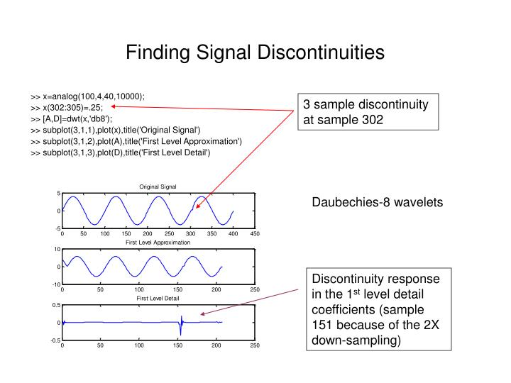 Finding Signal Discontinuities