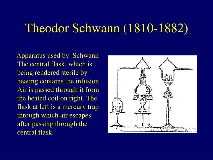 Theodor Schwann (1810-1882)