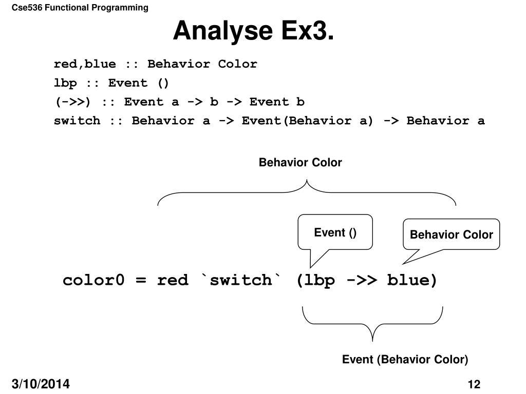 Analyse Ex3.